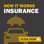 Insurance - How it works
